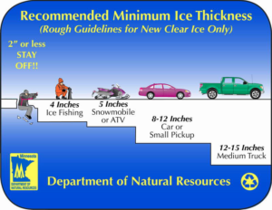 Minnesota Ice Thickness Guidelines
