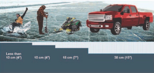 Ontario ice thickness guidelines